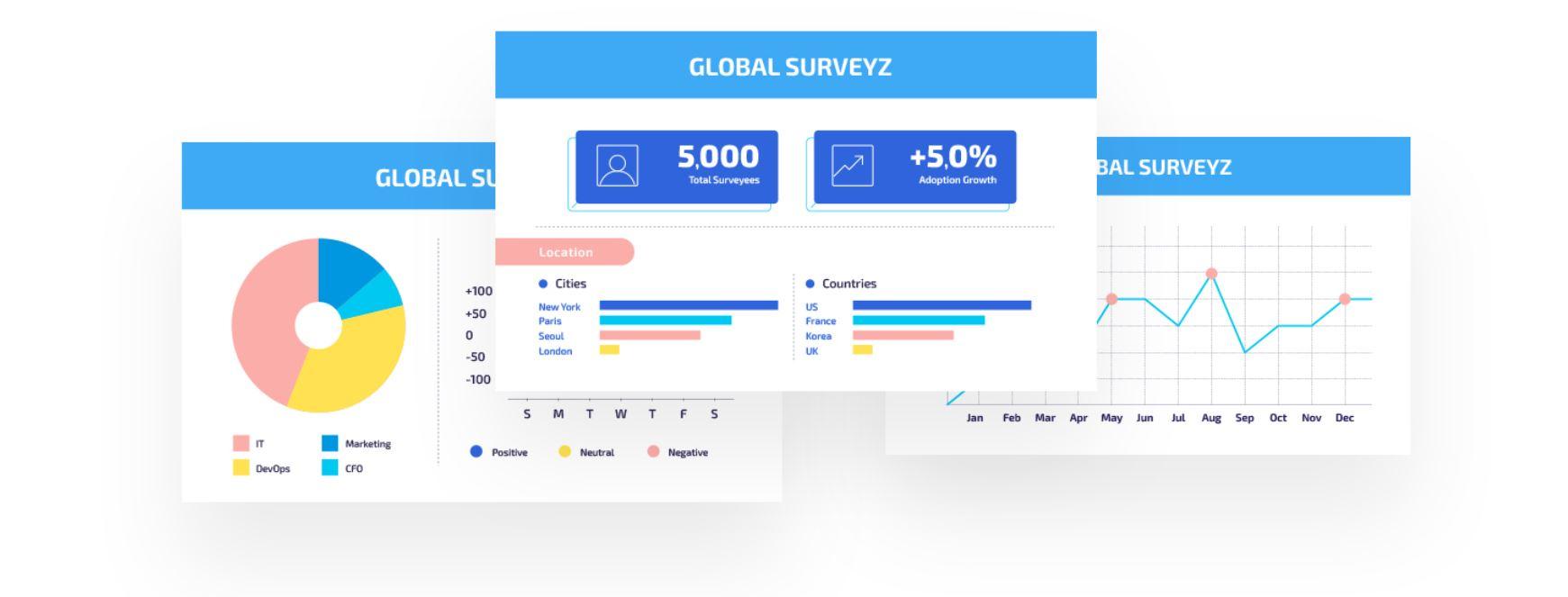 Sample B2B Survey Results Thumbnails