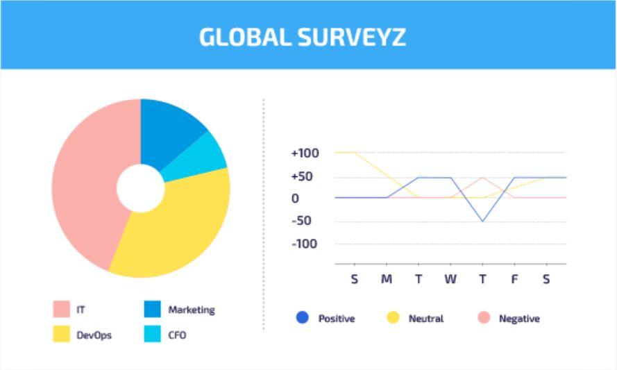 Sample B2B survey results 2